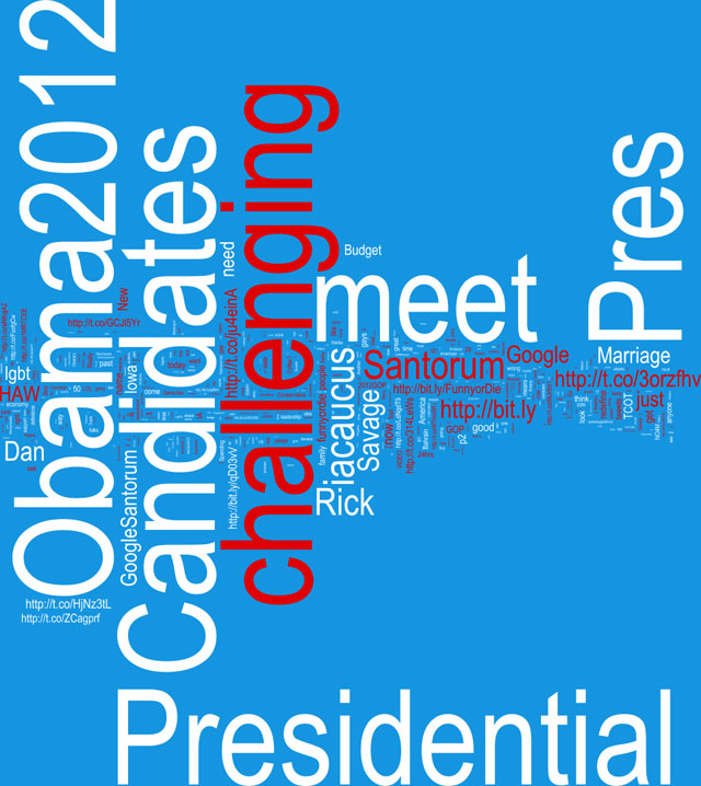 Rick Santorum Wordcloud 8-1 640